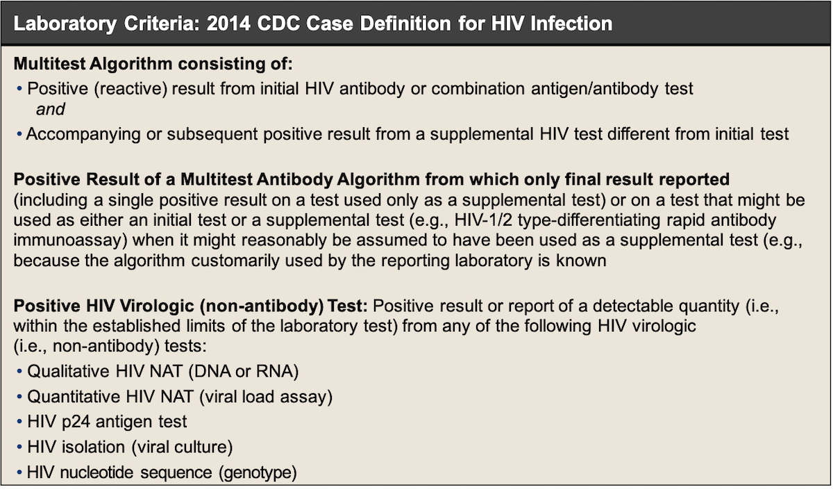 core concepts - initial evaluation - basic hiv primary care