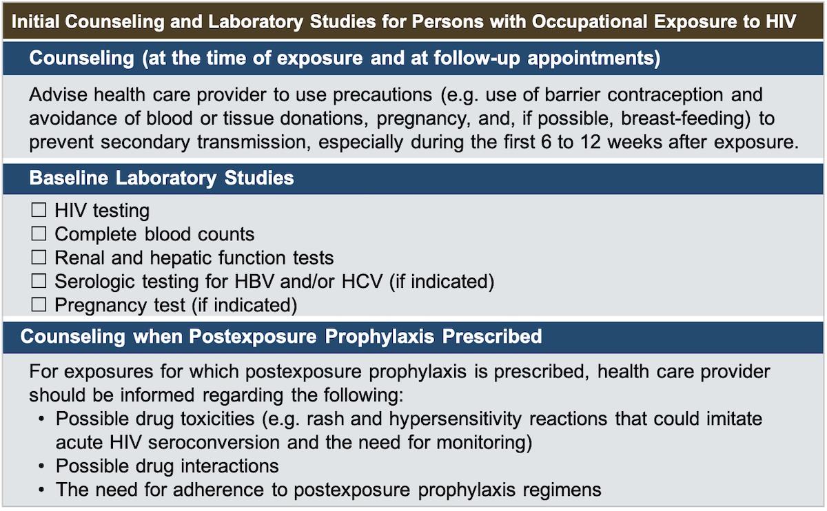 <div>Source: Kuhar DT, Henderson DK, Struble KA, et al. Updated US Public Health Service Guidelines for the Management of Occupational Exposures to Human Immunodeficiency Virus and Recommendations for Postexposure Prophylaxis. Infect Control Hosp Epidemiol. 2013;34:875-92.</div>